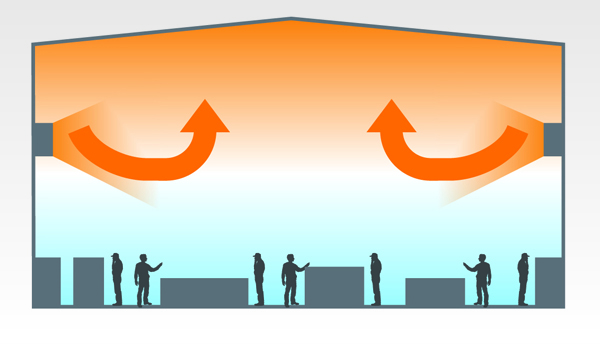 воздушное отопление производственных помещений
