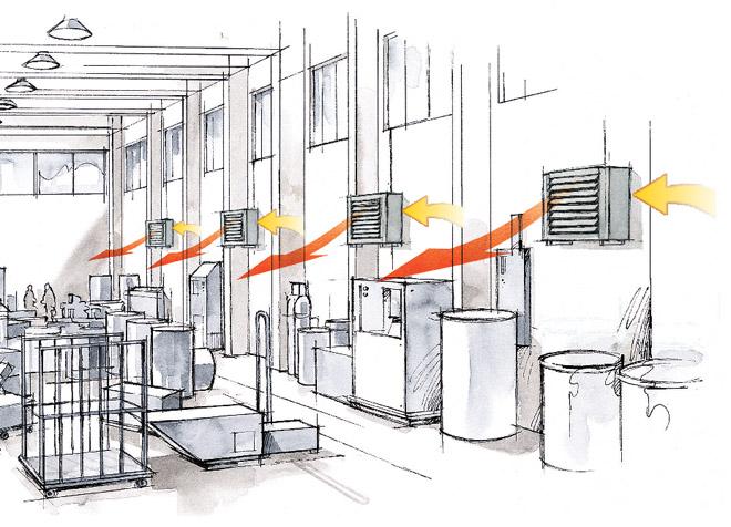 Для воздушного отопления больших помещений зачастую применяются тепловентиляторы