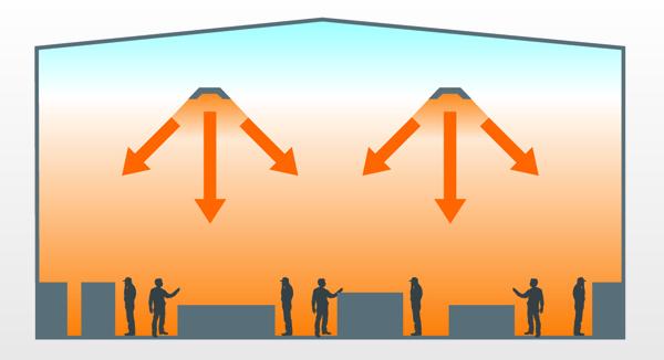 инфракрасное отопление производственных помещений