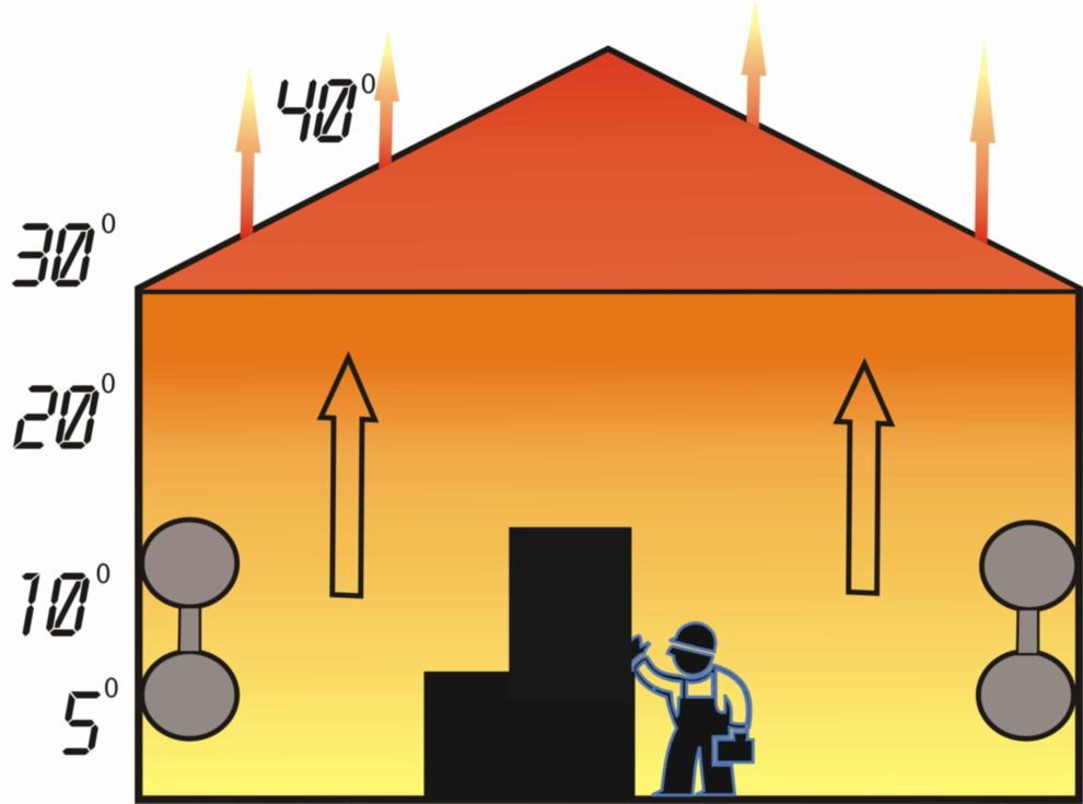 отопление промышленных помещений конвективными системами