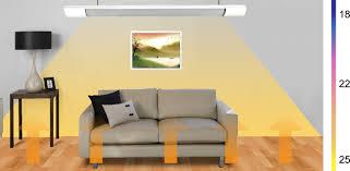 электрическое инфракрасное отопление