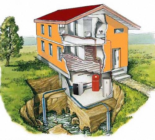 принципиальная схема отопления дома тепловым насосом