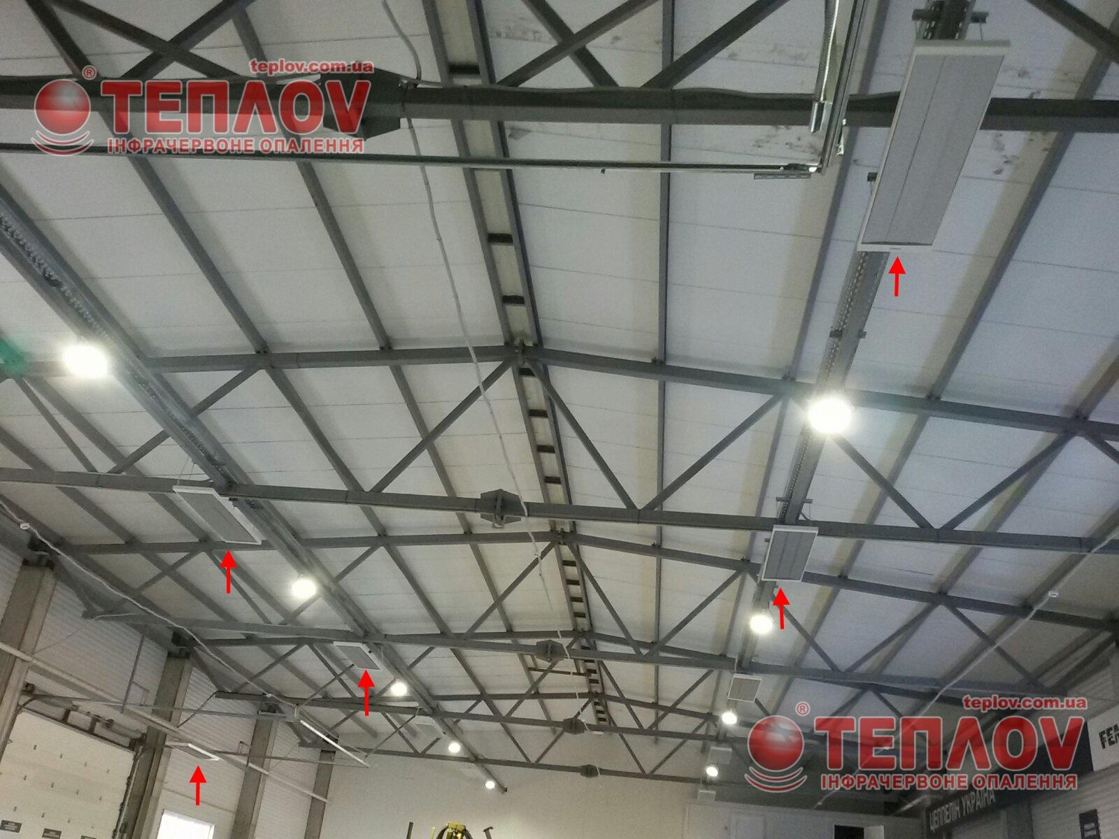 Отопление складских комплексов