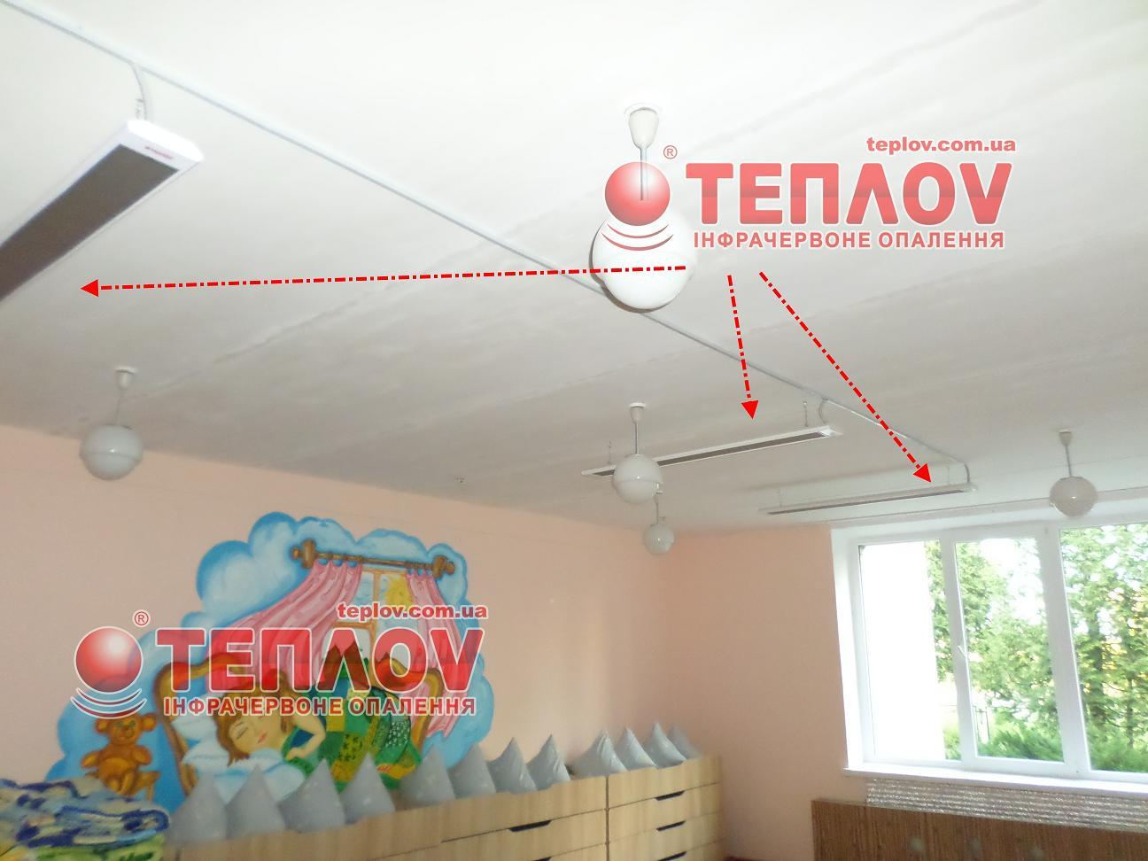 безопасное автономное отопление детских учреждений