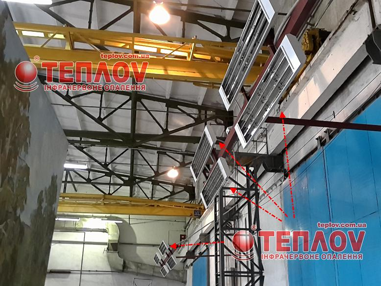 энергосберегающий обогрев промышленных помещений инфракрасными потолочными обогревателями