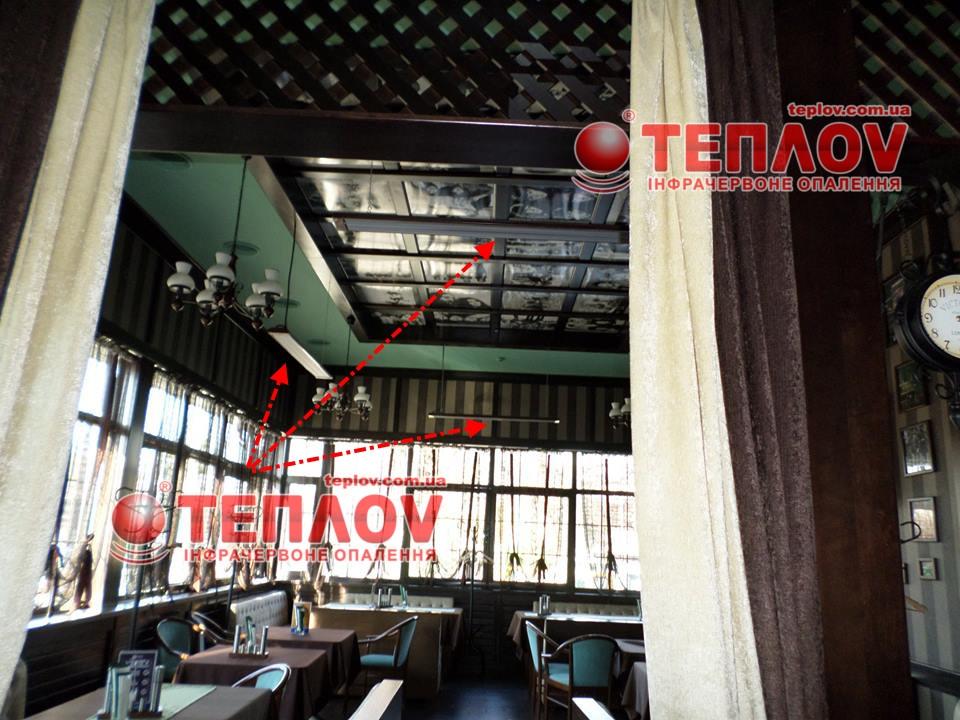 отопление кафе потолочными ИК панелями