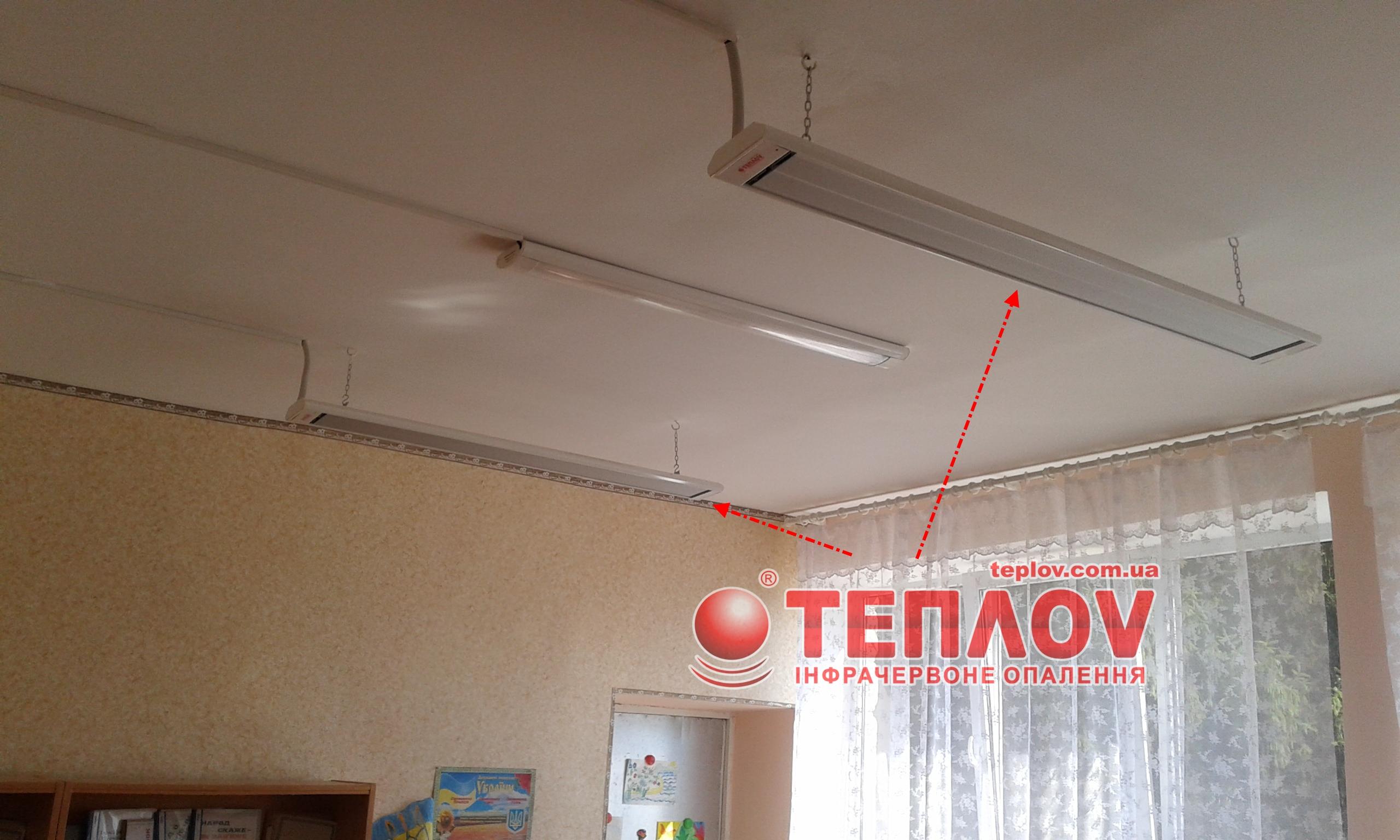 инфракрасные системы отопления для школьных учреждений