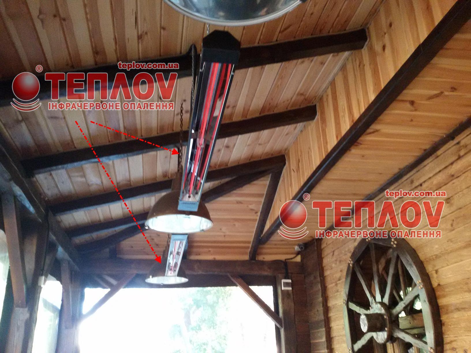 электрический уличный обогреватель применяется для отопления открытых площадок кафе и ресторанов